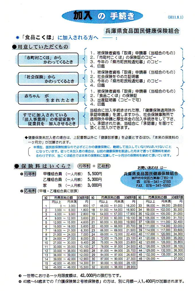 メリット1|兵庫県食品国民健康保険組合-加入の手続き